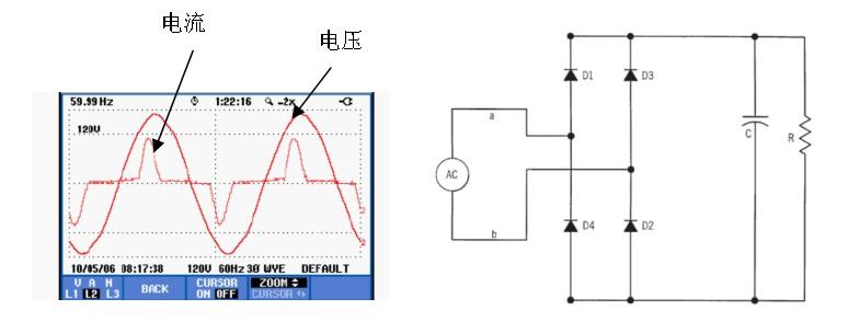 航天绿电课堂[16]-电磁兼容与电能质量-什么三相平衡