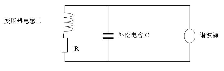 当谐波电流的频率与f0相同时,lc并联电路就发生了谐振现象,电流在lc